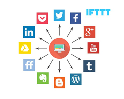 IFTTT Syndication